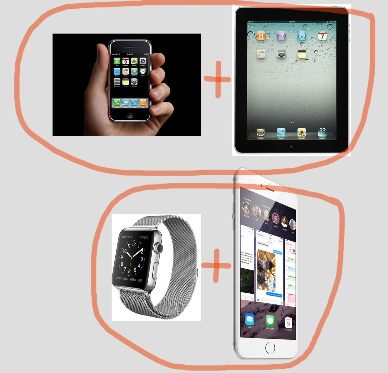 20150223 AppleWatch iPhone iPad